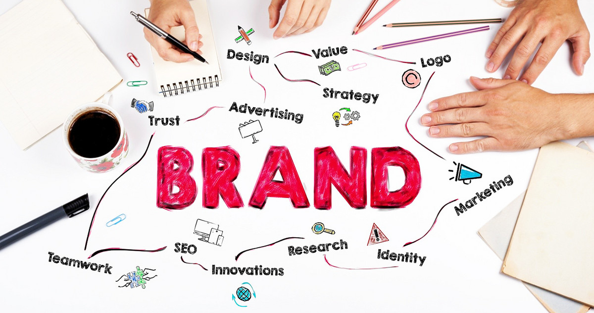 Illustration of what is part of branding
