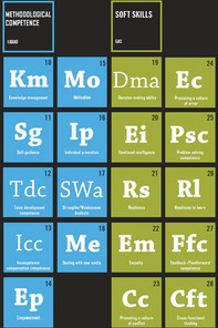 pic of the periodic table